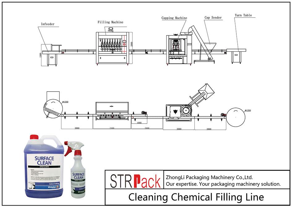 Автоматична чистка хімічної заправної лінії