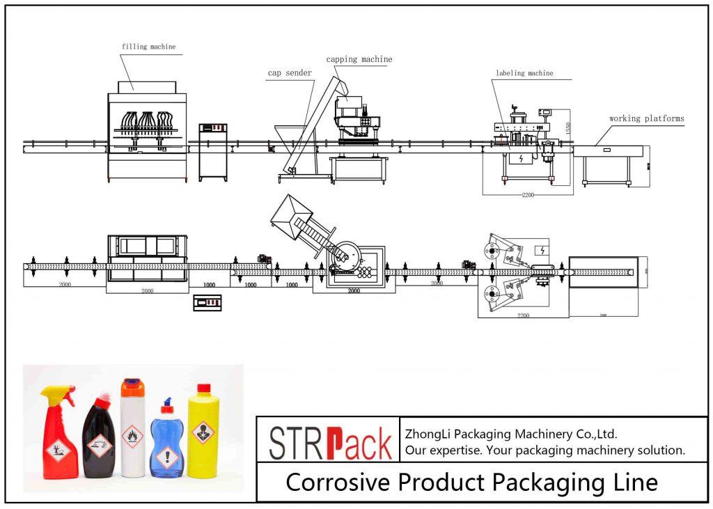 Лінія упаковки автоматичної корозійної продукції