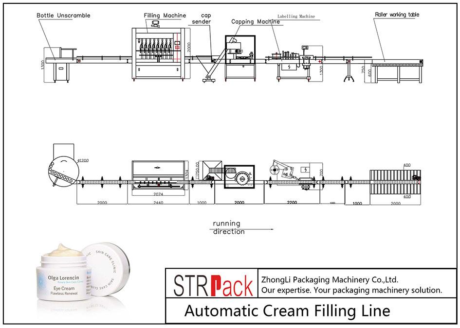 Автоматична лінія для заливки крему