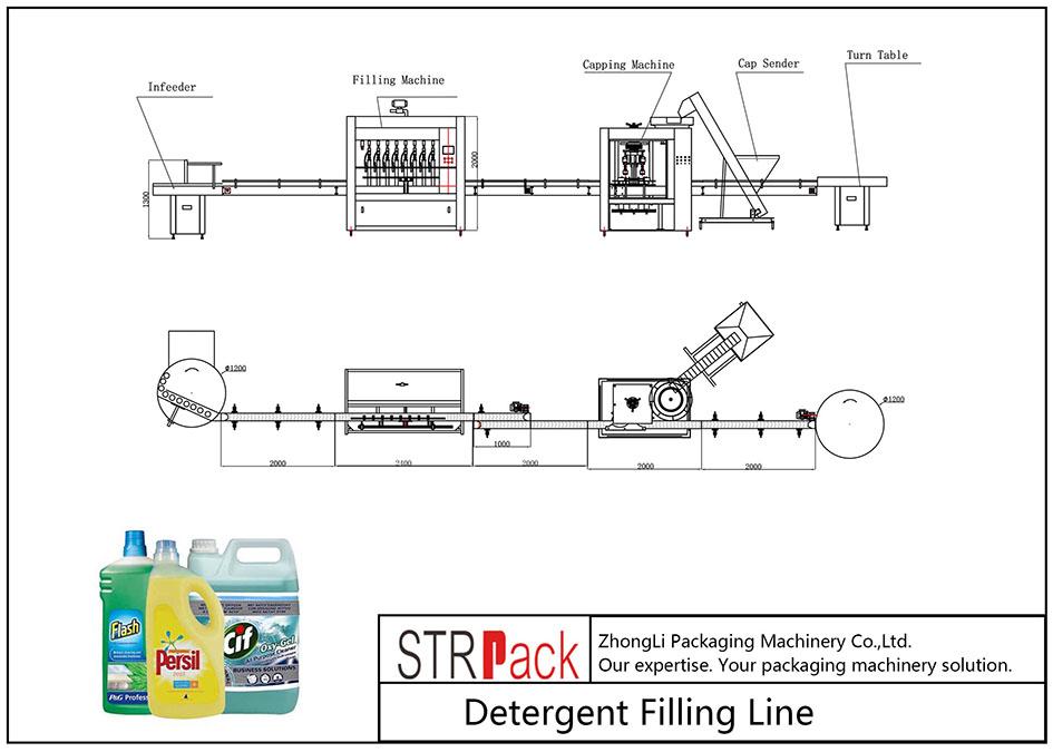 Автоматична лінія для заповнення миючого засобу