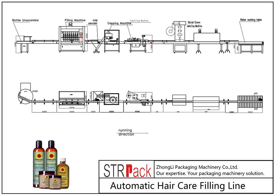 Автоматична лінія для догляду за волоссям