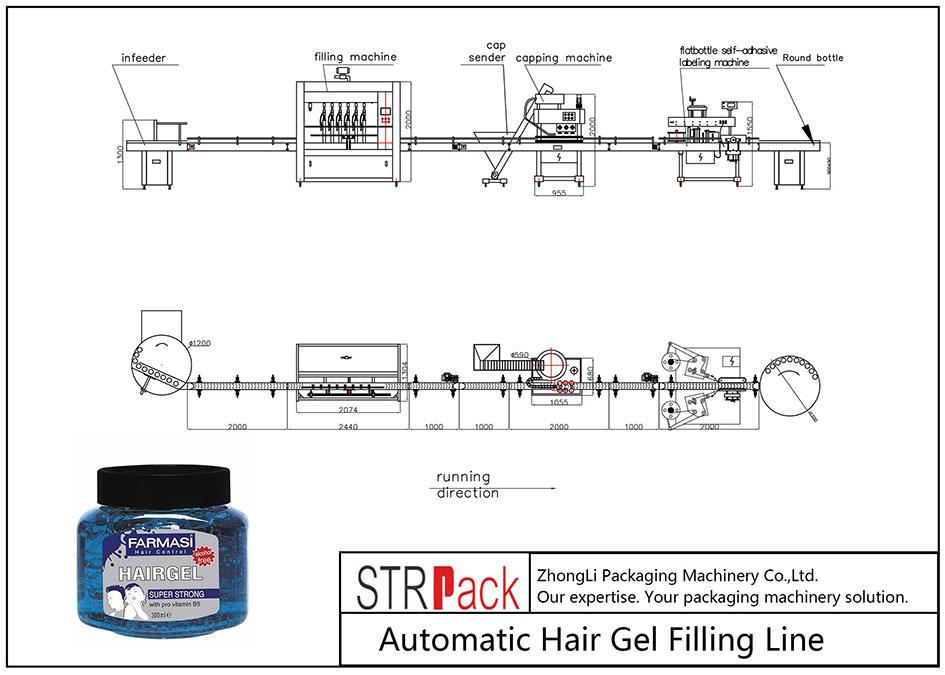Автоматична лінія для заповнення гелем для волосся