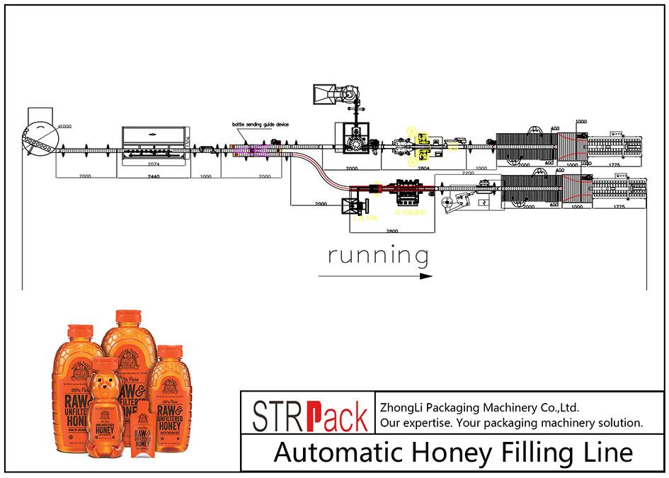 Автоматична лінія для заповнення меду