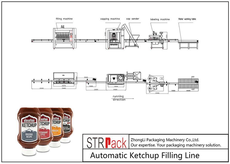 Автоматична лінія заповнення кетчупу