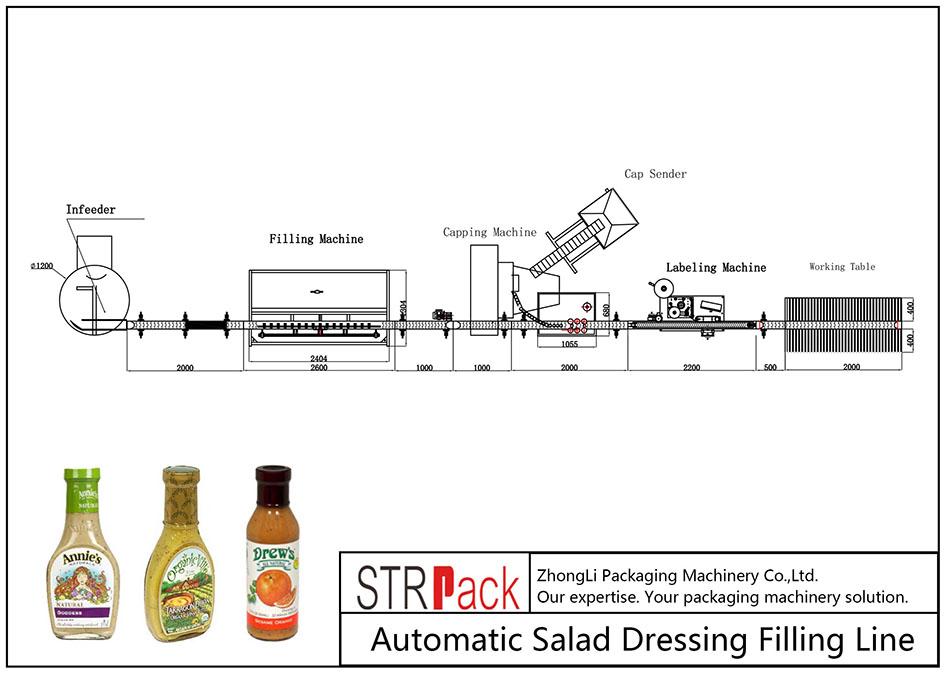 Автоматична заправна лінія для заправки салатів