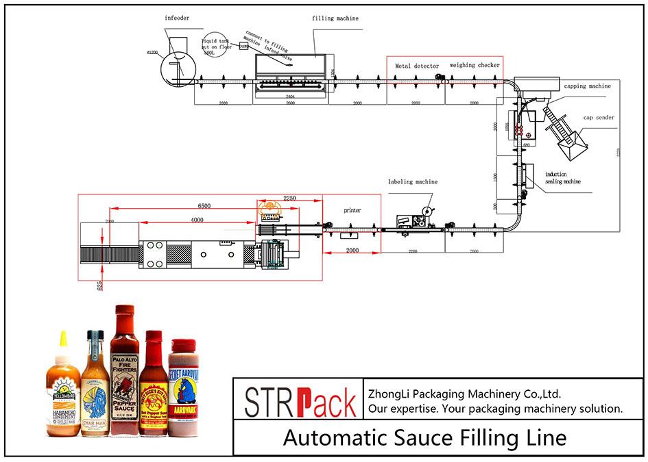 Автоматична лінія для заправки соусу
