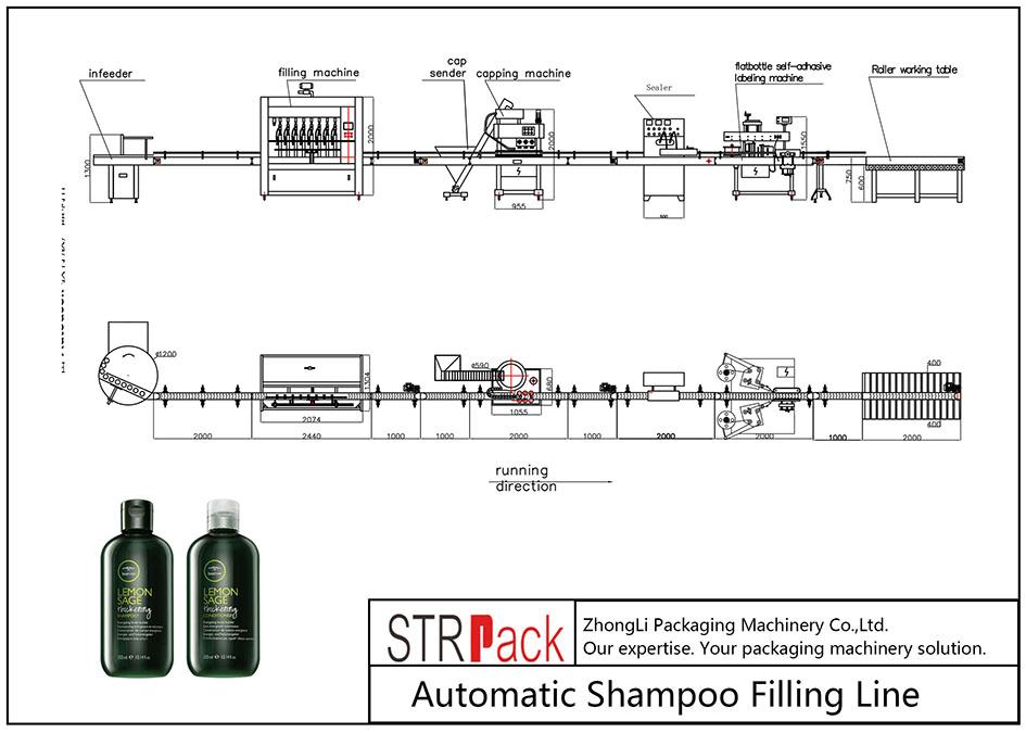 Автоматична лінія для заповнення шампуню