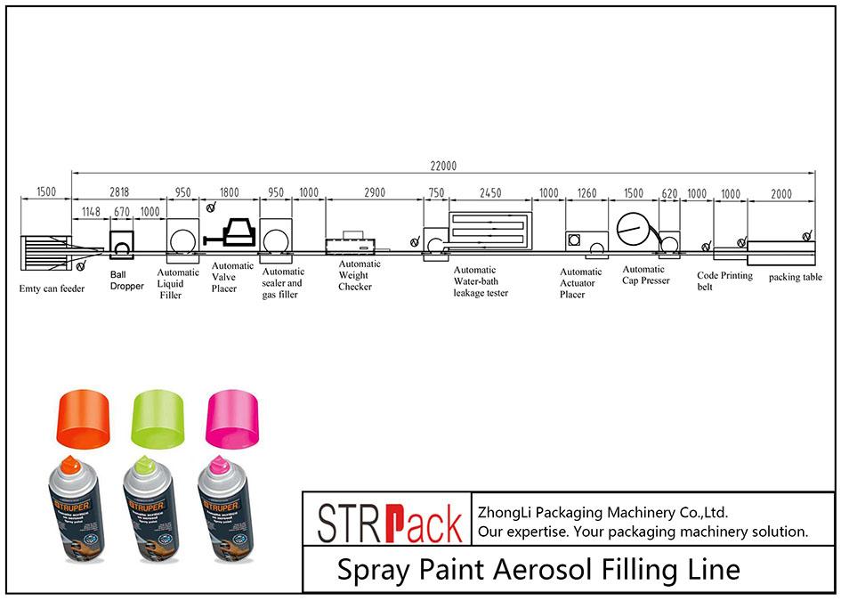Автоматична лінія розливу аерозольної фарби